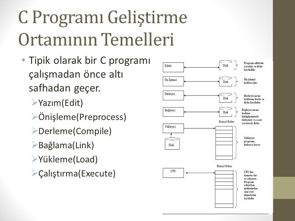 Genel Programlama Hataları • Programlar, her zaman ilk denemede çalıştırılmayabilir.