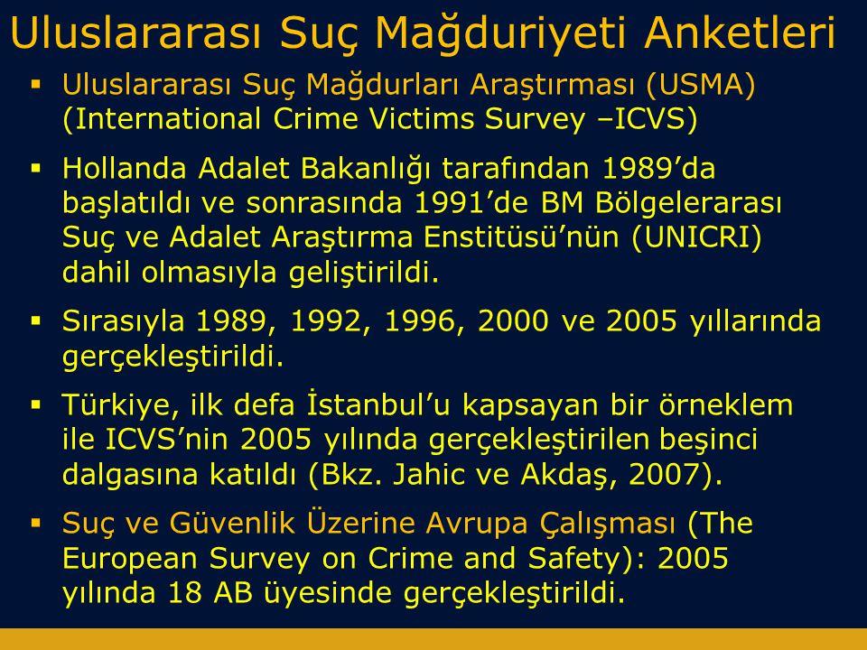Uluslararası Suç Mağduriyeti Anketleri  Uluslararası Suç Mağdurları Araştırması (USMA) (International Crime Victims Survey –ICVS)  Hollanda Adalet Bakanlığı tarafından 1989'da başlatıldı ve sonrasında 1991'de BM Bölgelerarası Suç ve Adalet Araştırma Enstitüsü'nün (UNICRI) dahil olmasıyla geliştirildi.