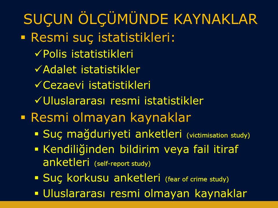 Suç Mağduriyeti Anketleri  Mağdur, ceza kanunlarıyla cezalandırılan bir fiil sonucunda suçun maddi unsuruna muhatap olan ve hukuki yararı zedelenen kişi dir ( Polat ve Gül, 2010: 48 ).