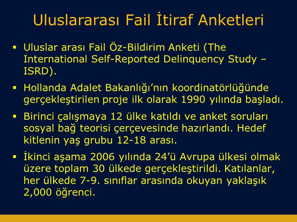 Uluslararası Fail İtiraf Anketleri  Uluslar arası Fail Öz-Bildirim Anketi (The International Self-Reported Delinquency Study – ISRD).  Hollanda Adal
