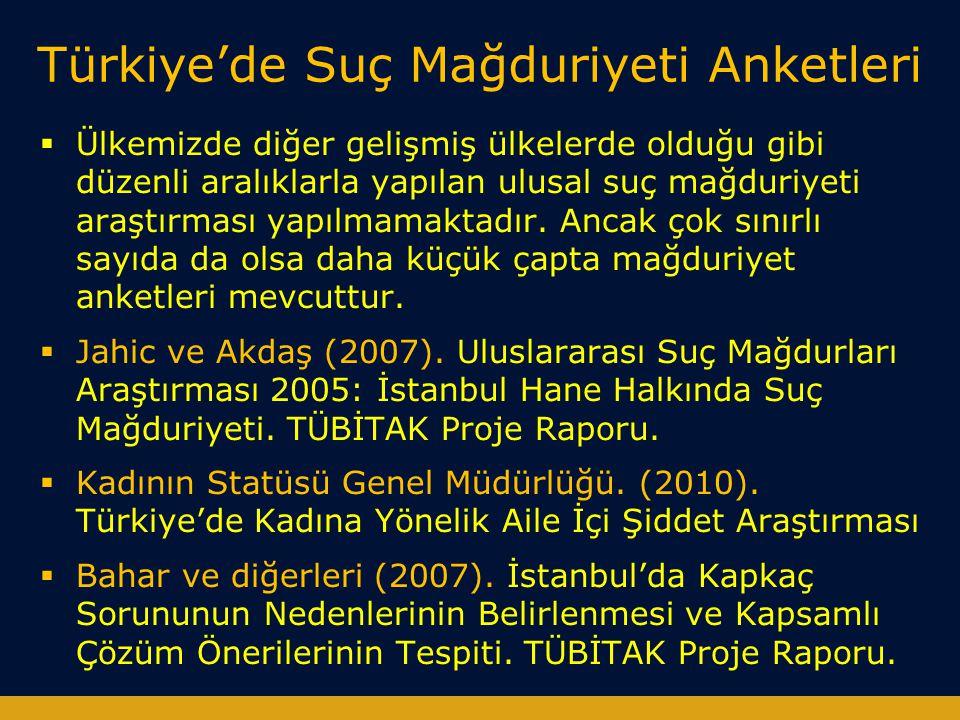 Türkiye'de Suç Mağduriyeti Anketleri  Ülkemizde diğer gelişmiş ülkelerde olduğu gibi düzenli aralıklarla yapılan ulusal suç mağduriyeti araştırması yapılmamaktadır.