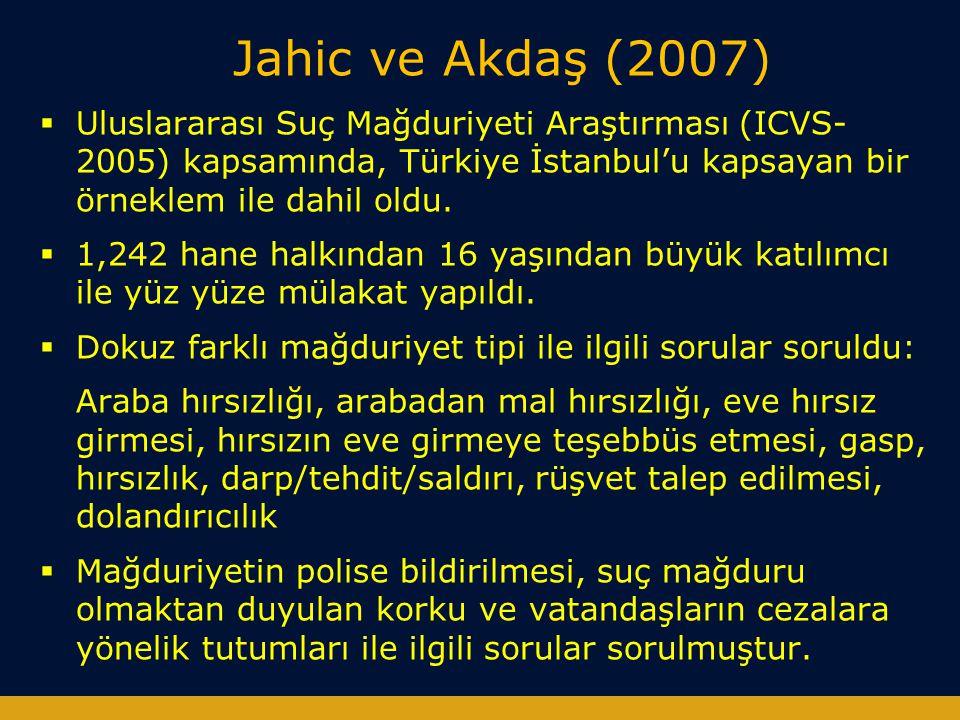 Jahic ve Akdaş (2007)  Uluslararası Suç Mağduriyeti Araştırması (ICVS- 2005) kapsamında, Türkiye İstanbul'u kapsayan bir örneklem ile dahil oldu.  1