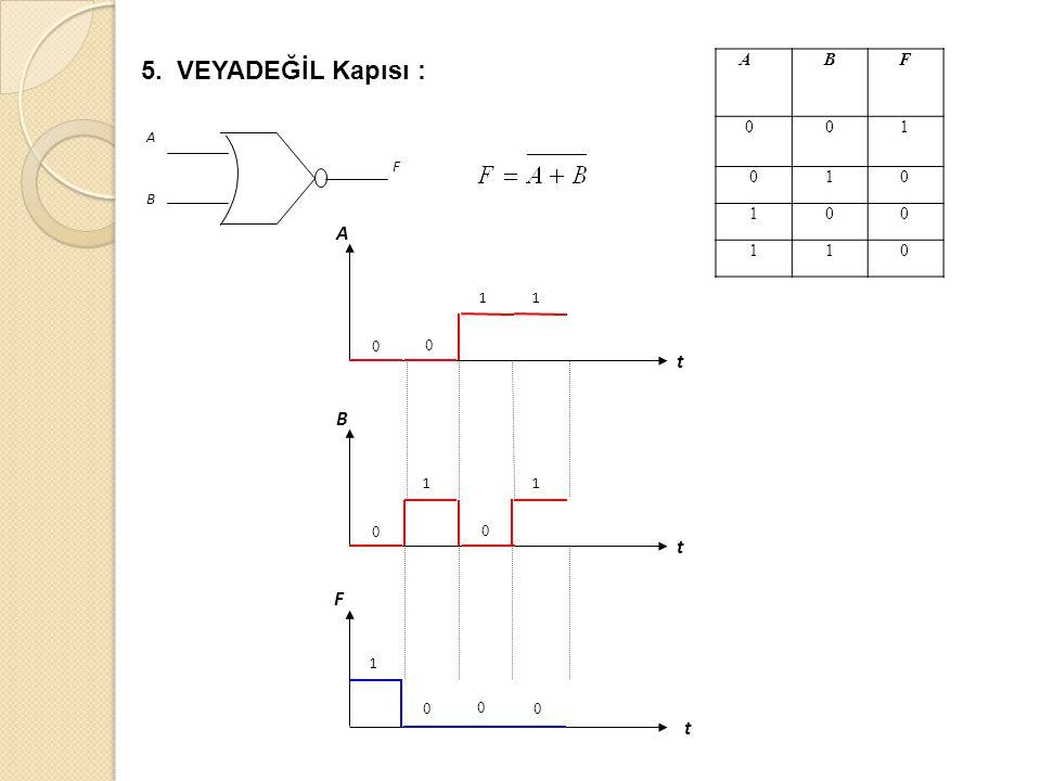 5. VEYADEĞİL Kapısı : F A B ABF 001 010 100 110 t t A F 0 0 0 0 11 t B 0 0 11 1 0