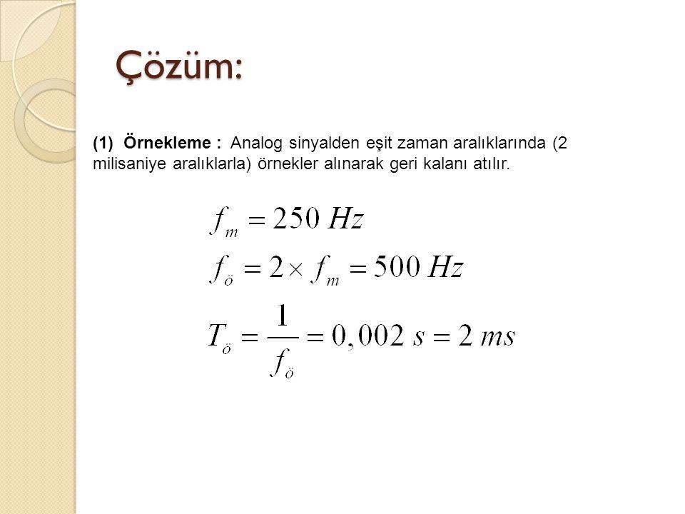 Çözüm: (1) Örnekleme : Analog sinyalden eşit zaman aralıklarında (2 milisaniye aralıklarla) örnekler alınarak geri kalanı atılır.