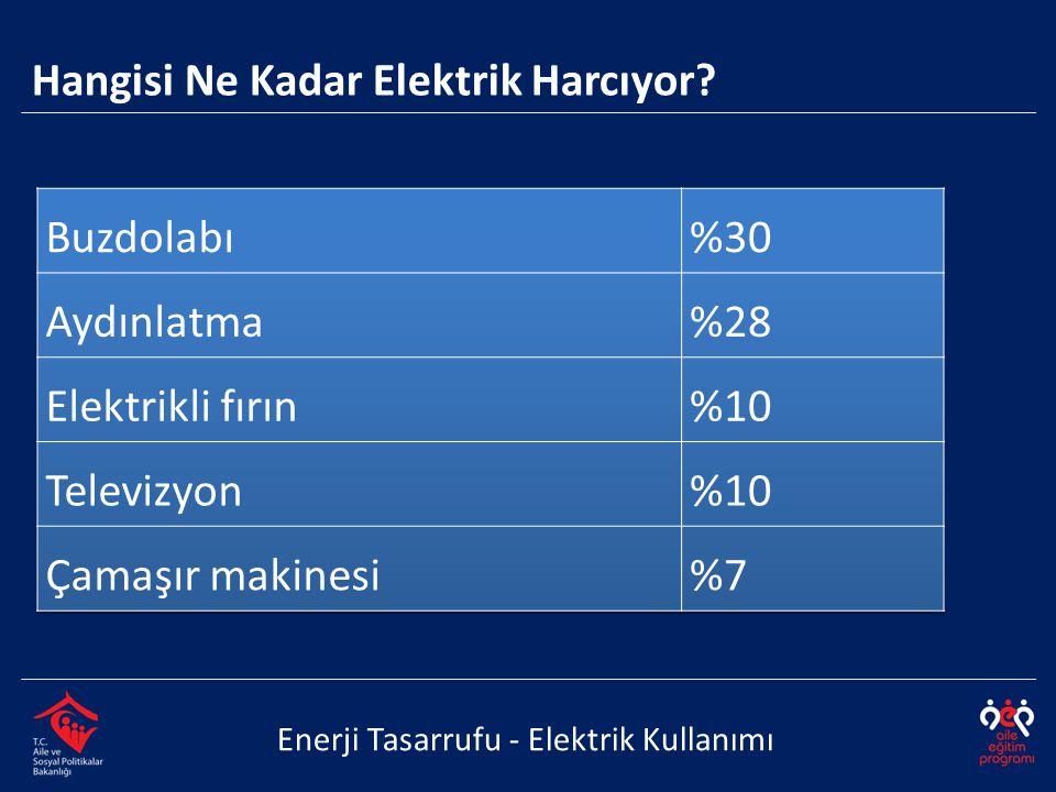 Enerji Tasarrufu - Elektrik Kullanımı Hangisi Ne Kadar Elektrik Harcıyor?
