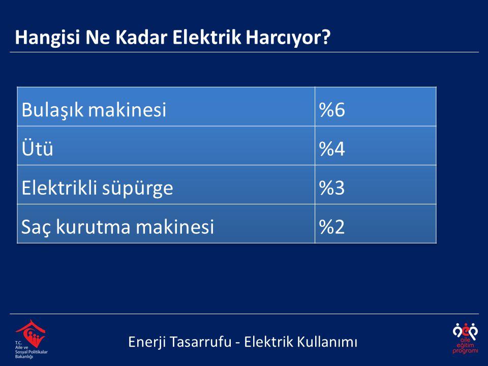 Enerji Tasarrufu - Elektrik Kullanımı
