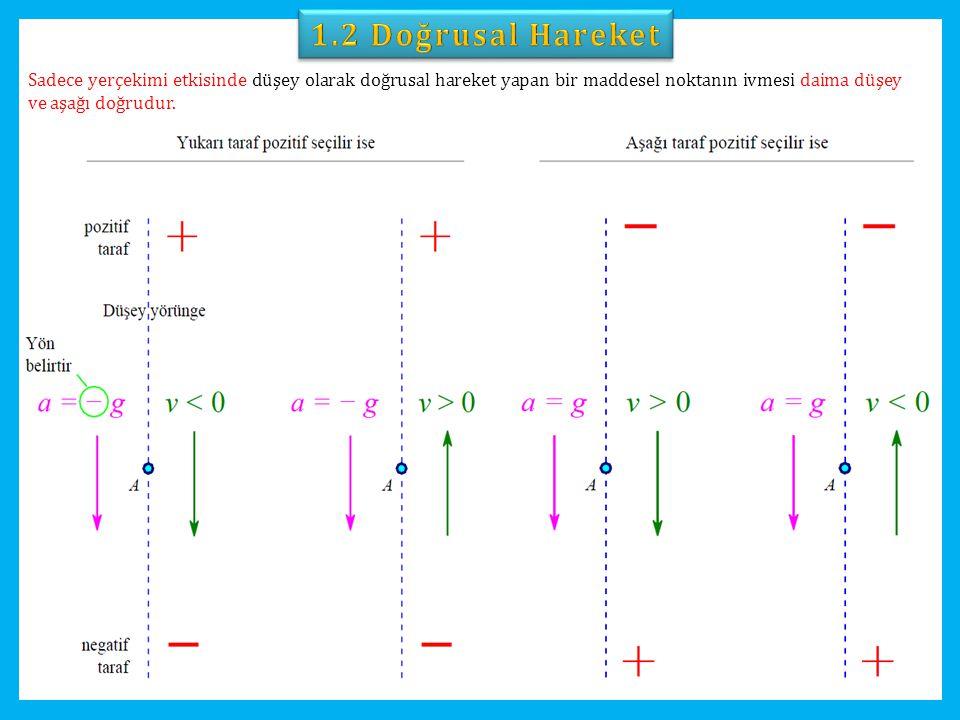 Sadece yerçekimi etkisinde düşey olarak doğrusal hareket yapan bir maddesel noktanın ivmesi daima düşey ve aşağı doğrudur.