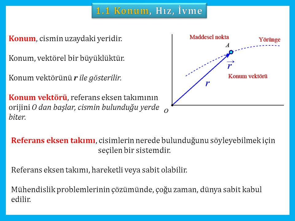 Konum, cismin uzaydaki yeridir. Konum, vektörel bir büyüklüktür. Konum vektörünü r ile gösterilir. Konum vektörü, referans eksen takımının orijini O d