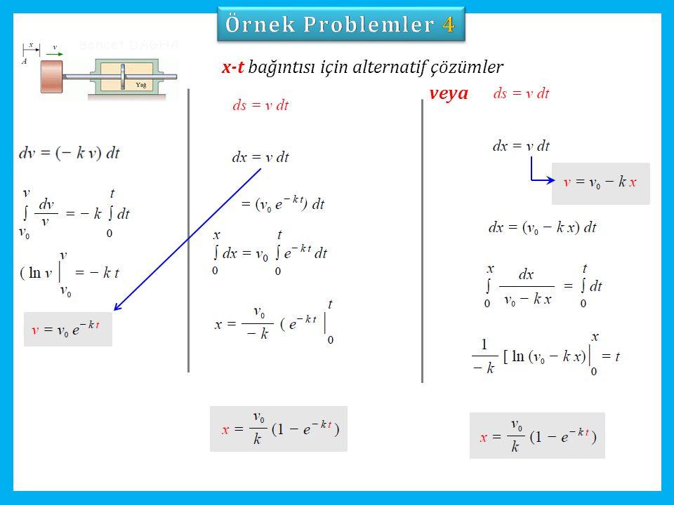 x-t bağıntısı için alternatif çözümler veya