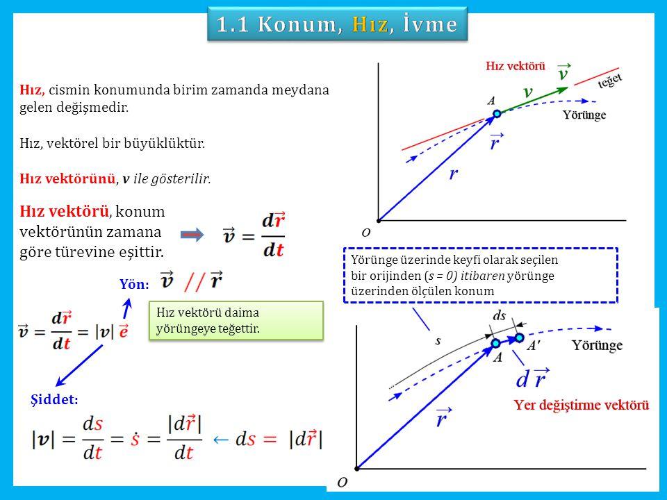 SORU: Bir cisim x-ekseni boyunca sabit bir ivme ile hareket etmektedir.