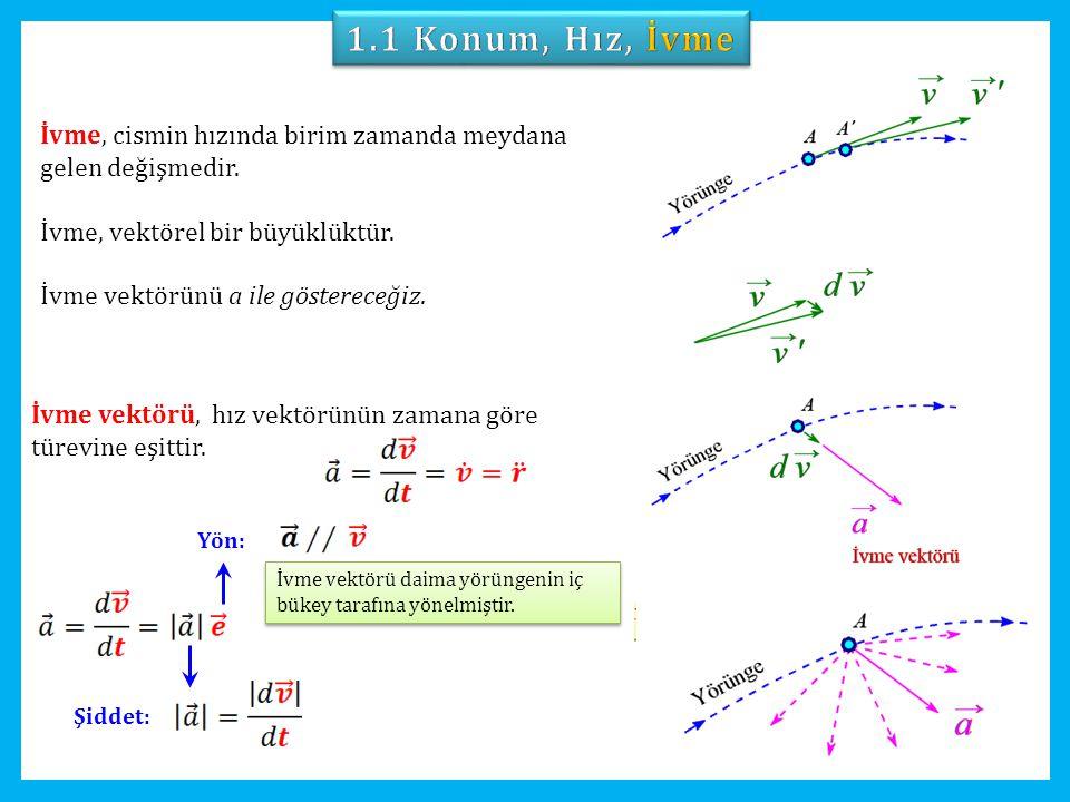 Yön: Şiddet: İvme, cismin hızında birim zamanda meydana gelen değişmedir. İvme, vektörel bir büyüklüktür. İvme vektörünü a ile göstereceğiz. İvme vekt