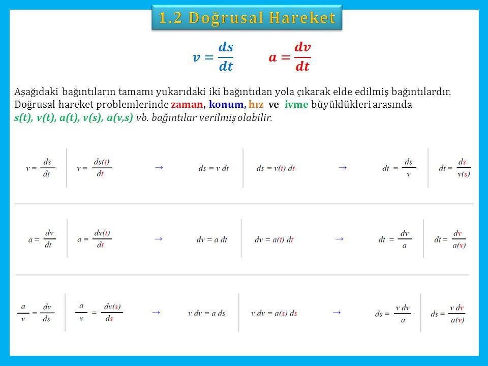 İvme, sabit olduğu için integral dışında bırakılabilir.