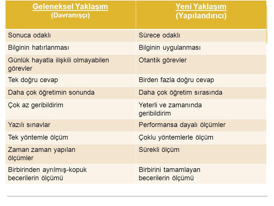 Performans değerlendirmede hangi tür etkinlikler kullanılabilir.