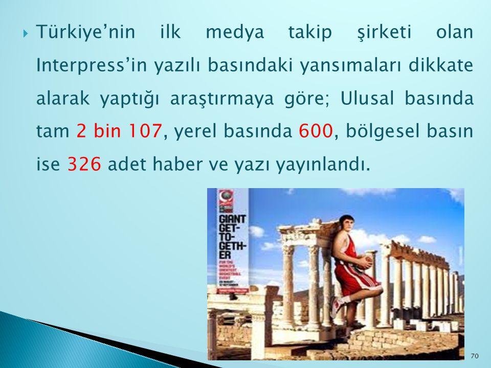  Türkiye'nin ilk medya takip şirketi olan Interpress'in yazılı basındaki yansımaları dikkate alarak yaptığı araştırmaya göre; Ulusal basında tam 2 bi