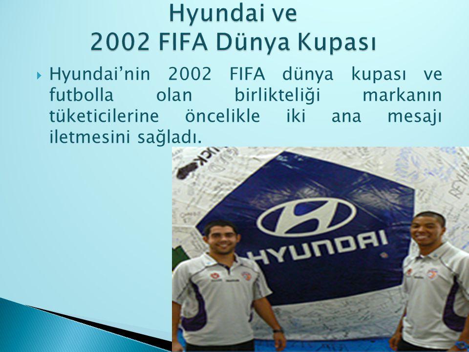  Hyundai'nin 2002 FIFA dünya kupası ve futbolla olan birlikteliği markanın tüketicilerine öncelikle iki ana mesajı iletmesini sağladı. 82