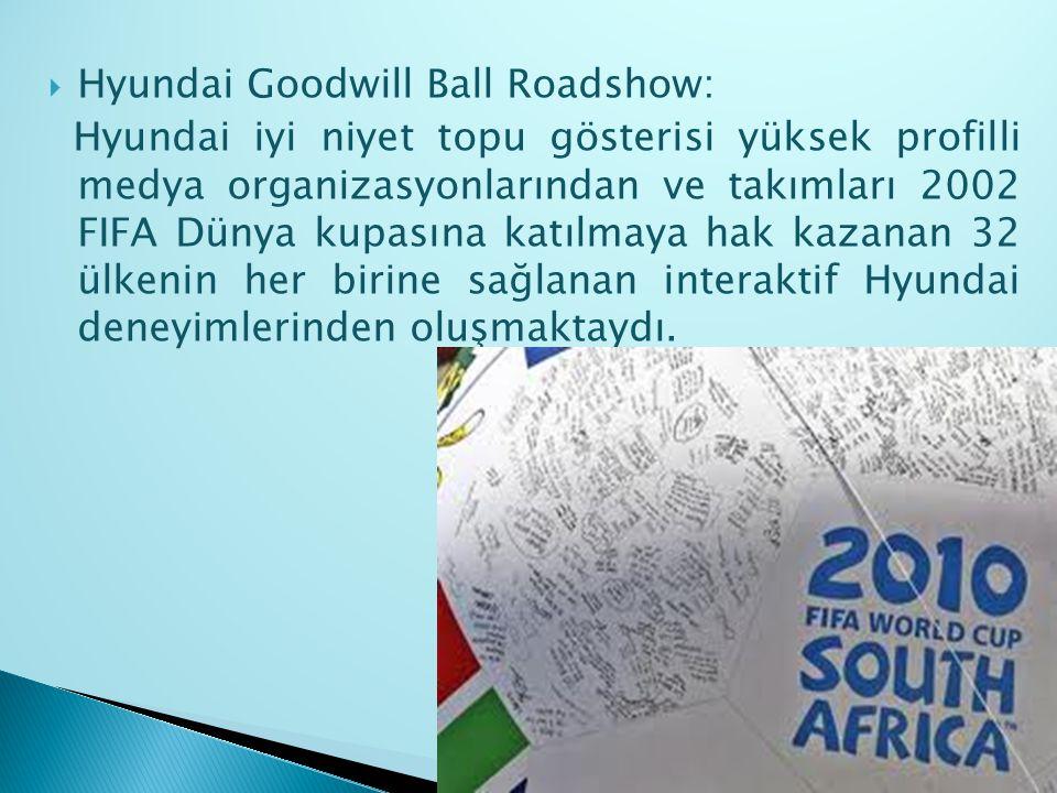  Hyundai Goodwill Ball Roadshow: Hyundai iyi niyet topu gösterisi yüksek profilli medya organizasyonlarından ve takımları 2002 FIFA Dünya kupasına ka