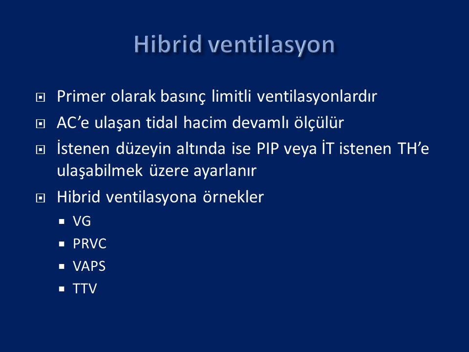  Primer olarak basınç limitli ventilasyonlardır  AC'e ulaşan tidal hacim devamlı ölçülür  İstenen düzeyin altında ise PIP veya İT istenen TH'e ulaşabilmek üzere ayarlanır  Hibrid ventilasyona örnekler  VG  PRVC  VAPS  TTV