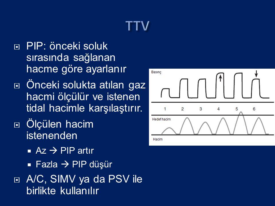  PIP: önceki soluk sırasında sağlanan hacme göre ayarlanır  Önceki solukta atılan gaz hacmi ölçülür ve istenen tidal hacimle karşılaştırır.