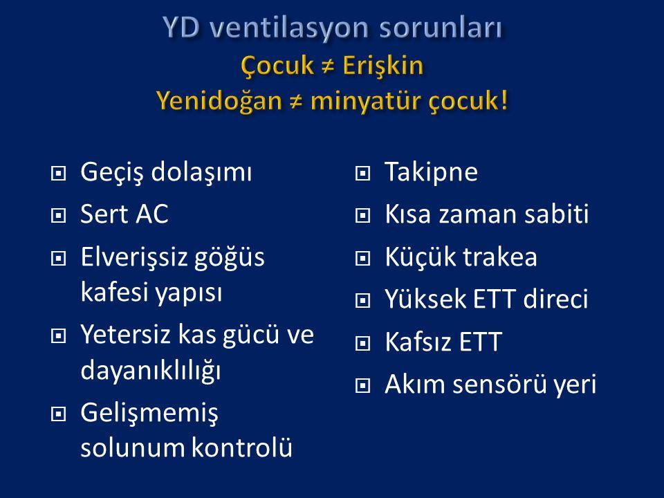  Erişkinde hacim döngülü ventilasyon  Yenidoğanda ETT etrafından kaçak  Hacim limitli  Hacim kontrollü  Hacim hedefli  Hacim garantili Özel YD ventilatör ihtiyacı