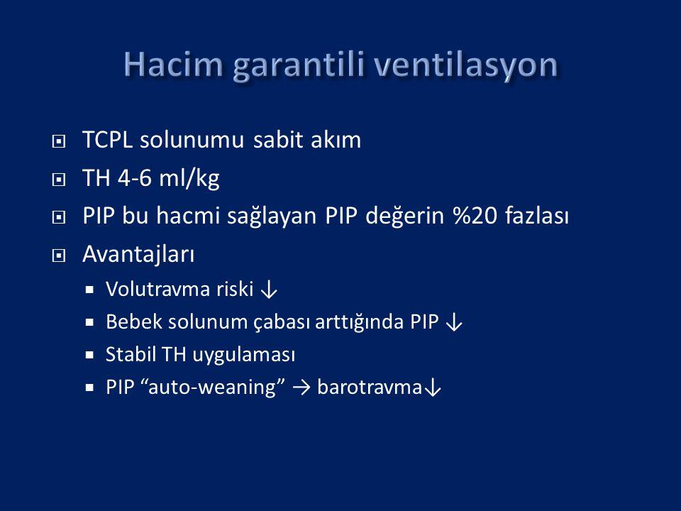  TCPL solunumu sabit akım  TH 4-6 ml/kg  PIP bu hacmi sağlayan PIP değerin %20 fazlası  Avantajları  Volutravma riski ↓  Bebek solunum çabası ar
