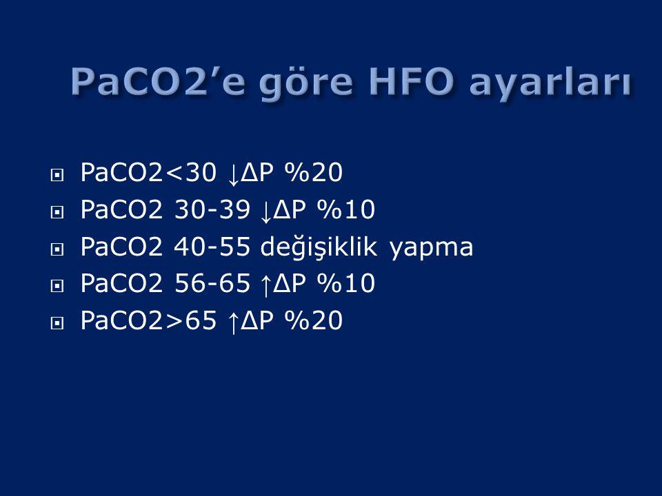  PaCO2<30 ↓ ΔP %20  PaCO2 30-39 ↓ ΔP %10  PaCO2 40-55 değişiklik yapma  PaCO2 56-65 ↑ ΔP %10  PaCO2>65 ↑ ΔP %20