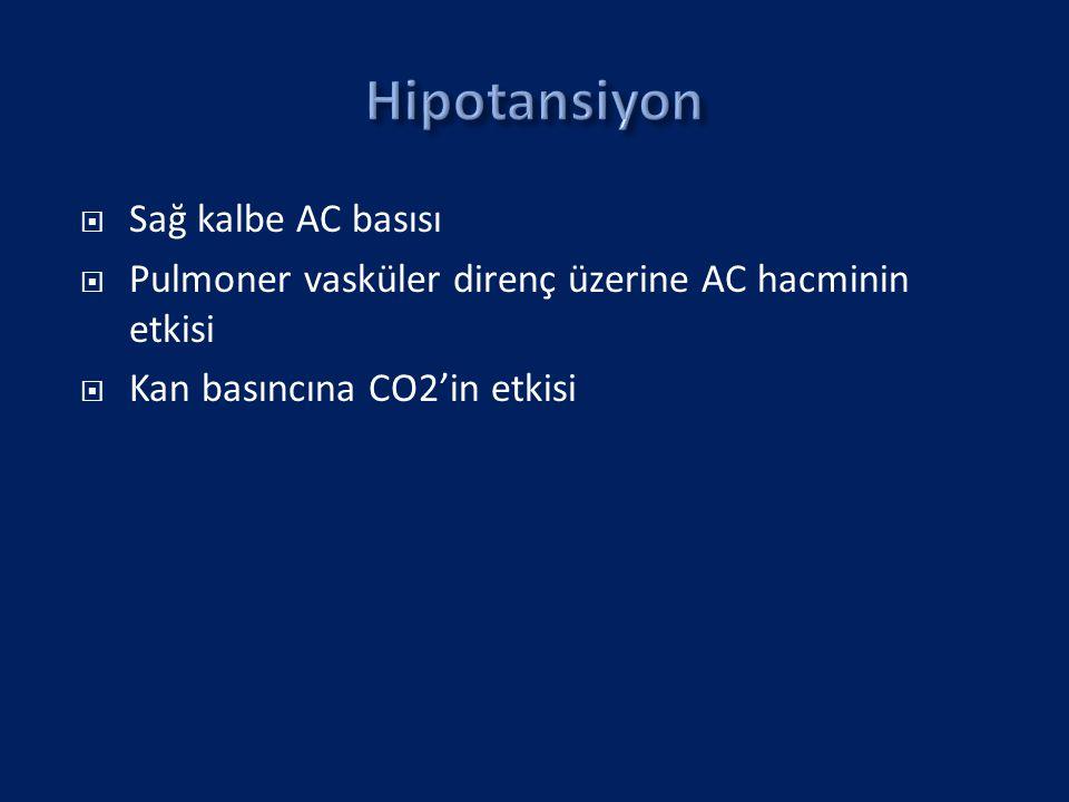  Sağ kalbe AC basısı  Pulmoner vasküler direnç üzerine AC hacminin etkisi  Kan basıncına CO2'in etkisi
