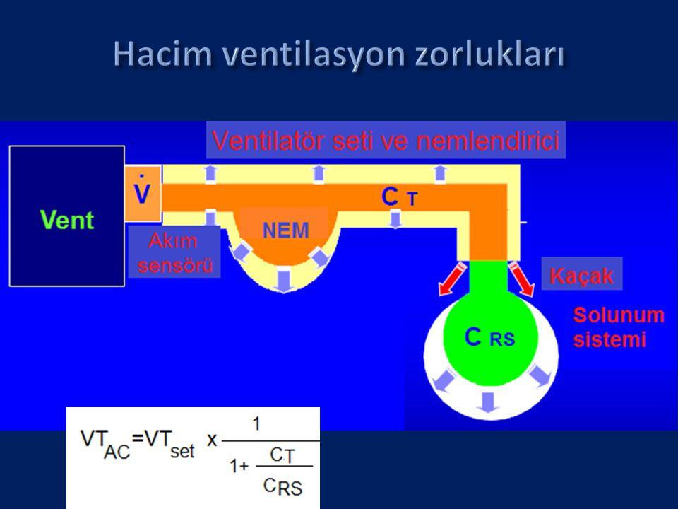  Hacim ventilasyon  Değişken pulmoner kompliansa rağmen sabit tidal volume uygulanması  Tidal hacim arttıkça verilen dakika hacimde doğrusal artış  Aşırı PIP barotravma riskini artırabilir  AC kompliansı iyileştikçe autoweaning  TCPL (zaman döngülü basınç limitli)  PIP limitli → barotravma ↓  Ayarlanan PIP değeri tüm inspirasyon süresi boyunca verildiği için AC'de hava dağılımı daha iyi olur  İnspirasyon başında yüksek akım vererek solunum iş yükünü azaltır  Değişken TV → komplians düzeldikçe volutravma riski ↑ Hibrid ventilasyon