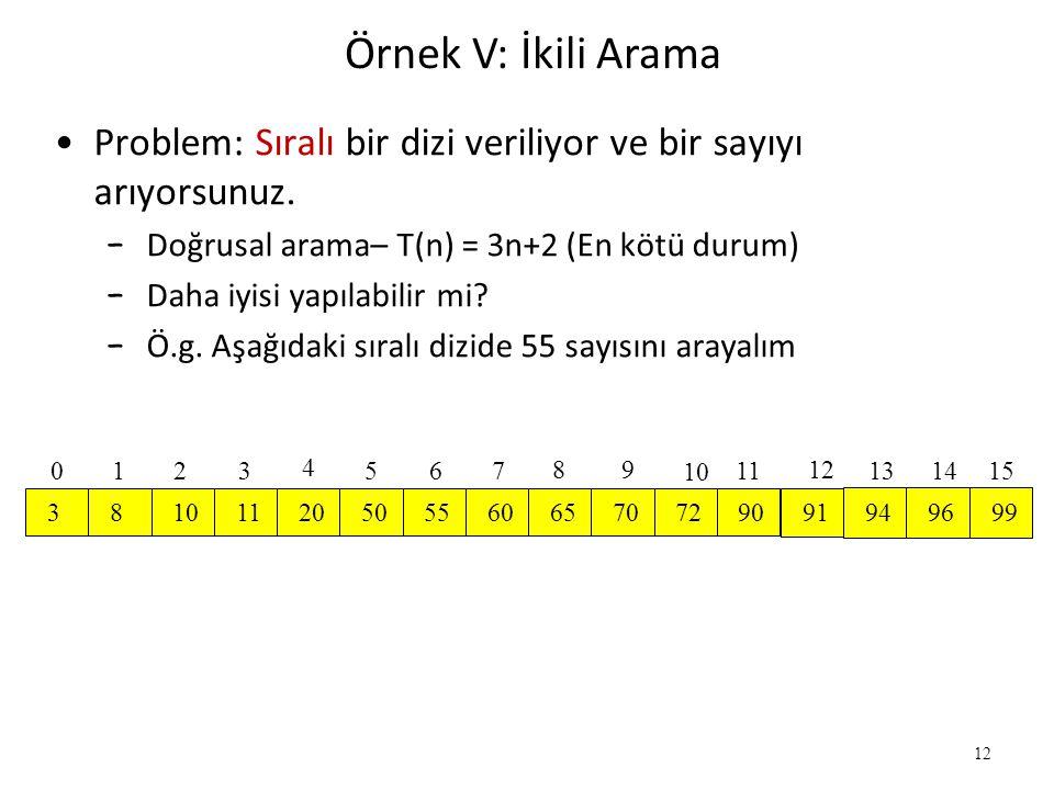 12 Örnek V: İkili Arama •Problem: Sıralı bir dizi veriliyor ve bir sayıyı arıyorsunuz. − Doğrusal arama– T(n) = 3n+2 (En kötü durum) − Daha iyisi yapı