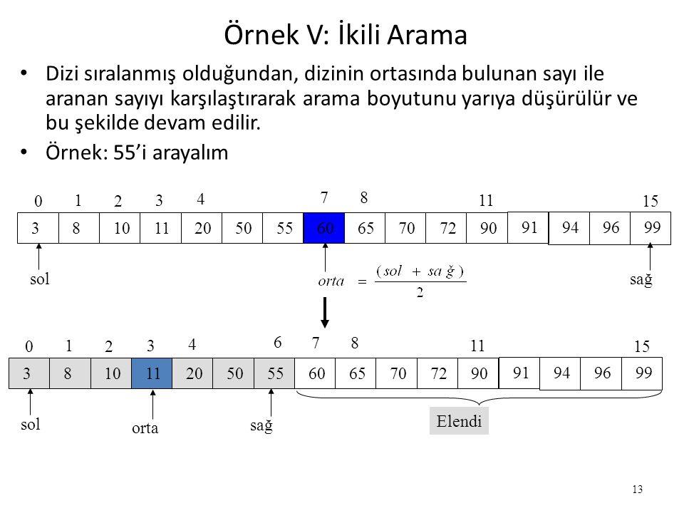 13 Örnek V: İkili Arama • Dizi sıralanmış olduğundan, dizinin ortasında bulunan sayı ile aranan sayıyı karşılaştırarak arama boyutunu yarıya düşürülür