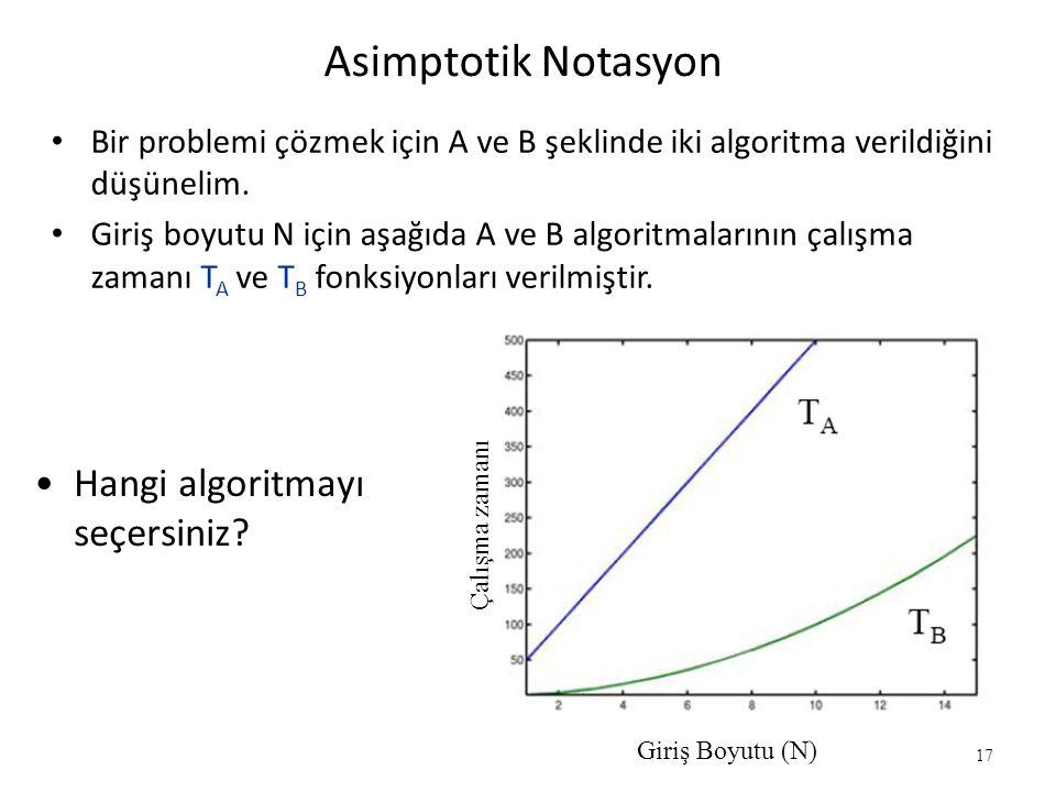 17 Asimptotik Notasyon • Bir problemi çözmek için A ve B şeklinde iki algoritma verildiğini düşünelim. • Giriş boyutu N için aşağıda A ve B algoritmal