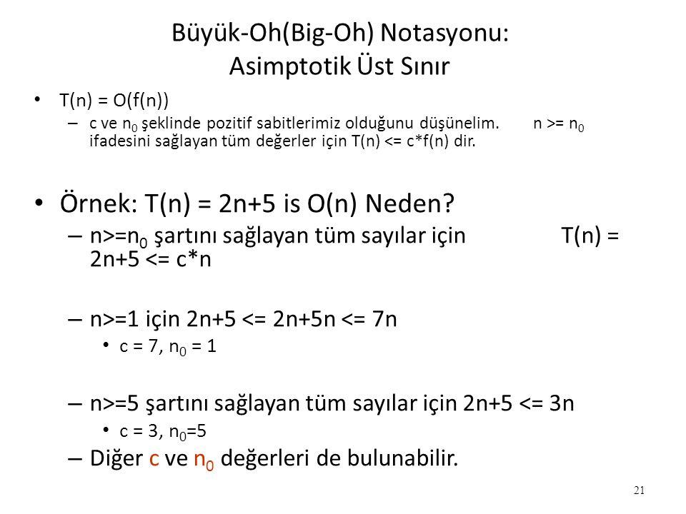 21 • T(n) = O(f(n)) – c ve n 0 şeklinde pozitif sabitlerimiz olduğunu düşünelim. n >= n 0 ifadesini sağlayan tüm değerler için T(n) <= c*f(n) dir. • Ö