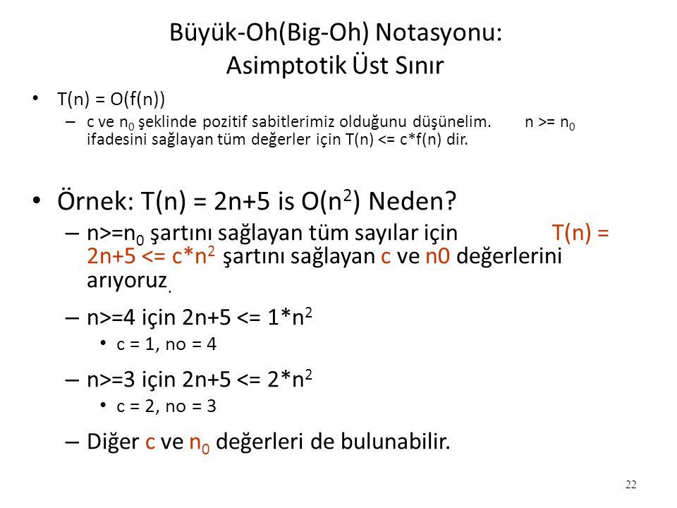 22 • T(n) = O(f(n)) – c ve n 0 şeklinde pozitif sabitlerimiz olduğunu düşünelim. n >= n 0 ifadesini sağlayan tüm değerler için T(n) <= c*f(n) dir. • Ö