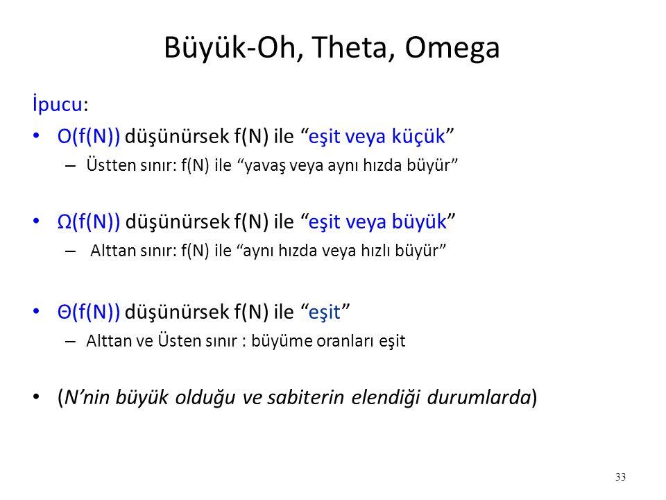 """33 Büyük-Oh, Theta, Omega İpucu: • O(f(N)) düşünürsek f(N) ile """"eşit veya küçük"""" – Üstten sınır: f(N) ile """"yavaş veya aynı hızda büyür"""" • Ω(f(N)) düşü"""