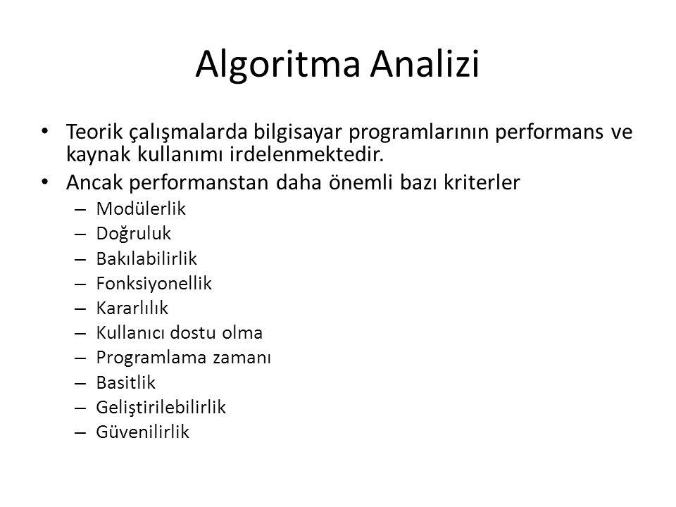 Algoritma Analizi • Teorik çalışmalarda bilgisayar programlarının performans ve kaynak kullanımı irdelenmektedir. • Ancak performanstan daha önemli ba