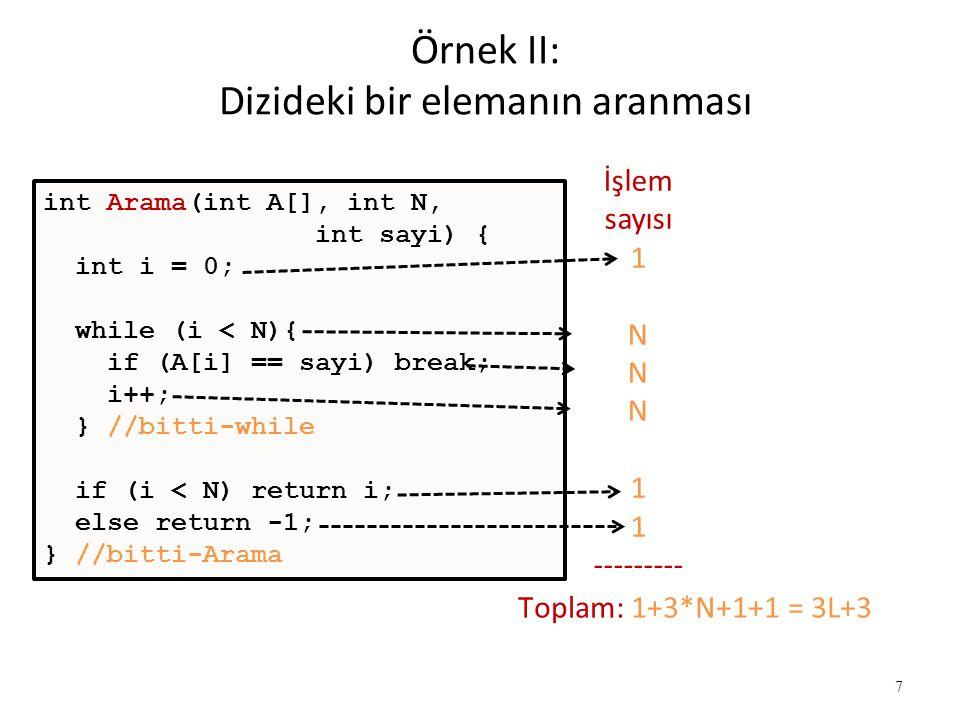 7 Örnek II: Dizideki bir elemanın aranması int Arama(int A[], int N, int sayi) { int i = 0; while (i < N){ if (A[i] == sayi) break; i++; } //bitti-whi