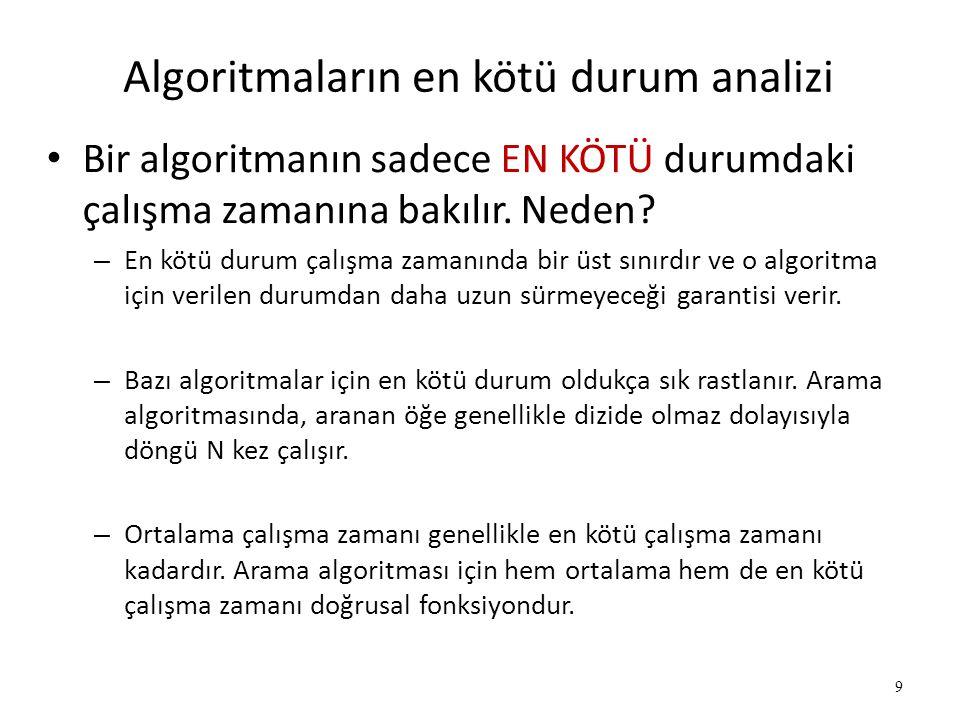 9 Algoritmaların en kötü durum analizi • Bir algoritmanın sadece EN KÖTÜ durumdaki çalışma zamanına bakılır. Neden? – En kötü durum çalışma zamanında