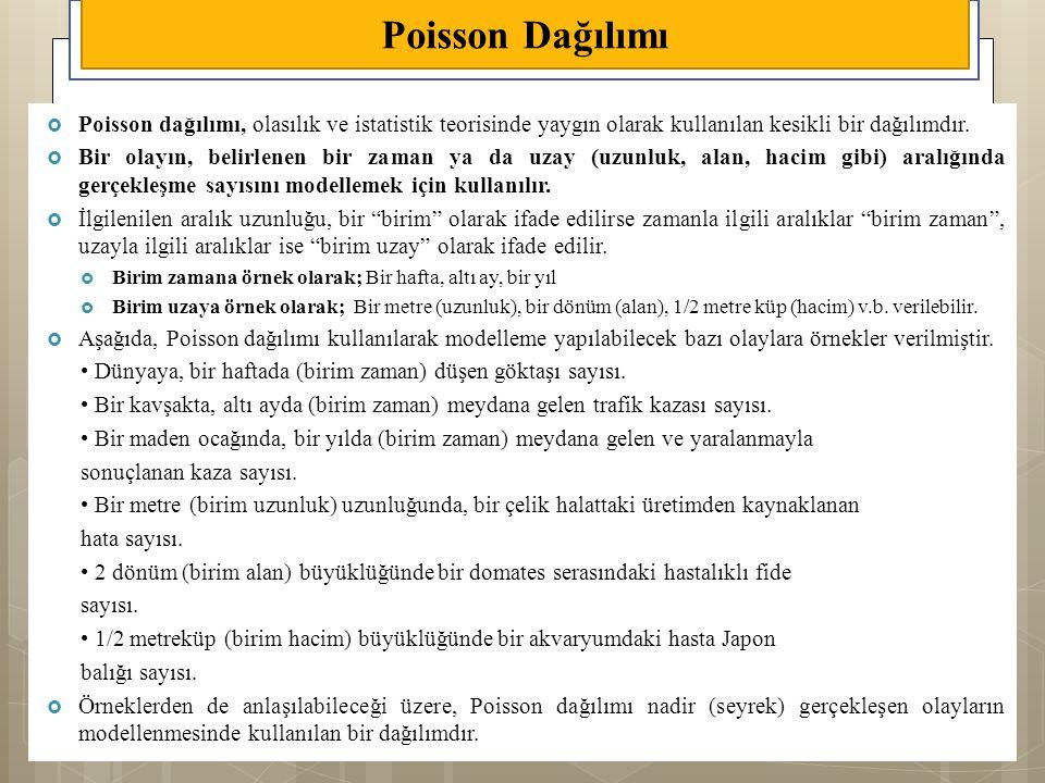  Poisson dağılımı, olasılık ve istatistik teorisinde yaygın olarak kullanılan kesikli bir dağılımdır.  Bir olayın, belirlenen bir zaman ya da uzay (