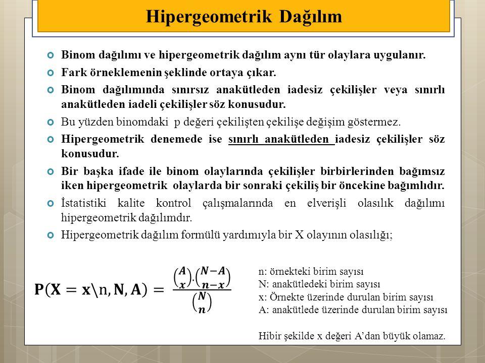  Binom dağılımı ve hipergeometrik dağılım aynı tür olaylara uygulanır.  Fark örneklemenin şeklinde ortaya çıkar.  Binom dağılımında sınırsız anaküt