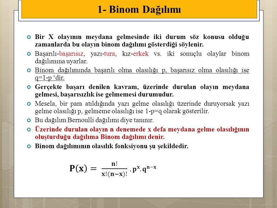  Bir X olayının meydana gelmesinde iki durum söz konusu olduğu zamanlarda bu olayın binom dağılımı gösterdiği söylenir.  Başarılı-başarısız, yazı-tu