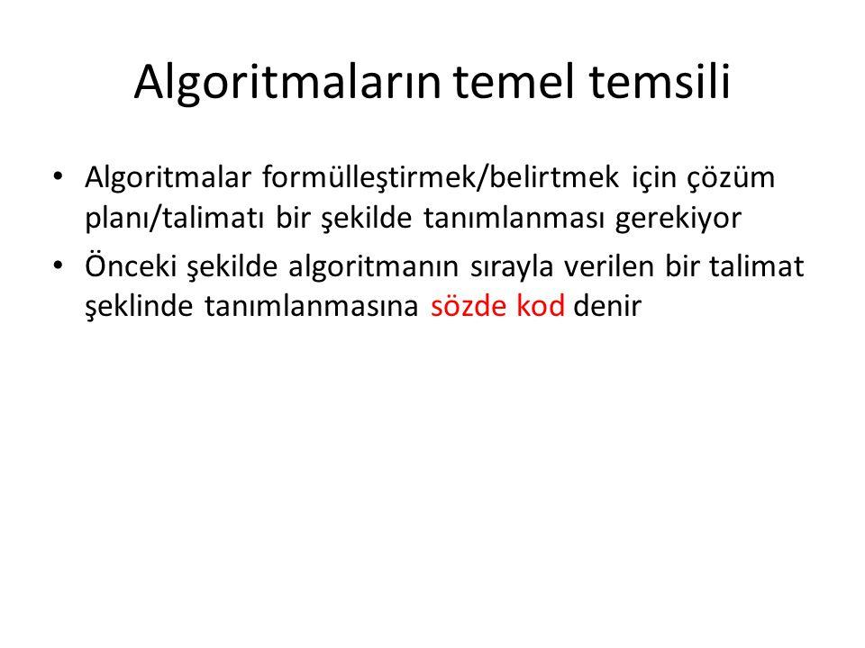 Algoritmaların temel temsili • Algoritmalar formülleştirmek/belirtmek için çözüm planı/talimatı bir şekilde tanımlanması gerekiyor • Önceki şekilde al