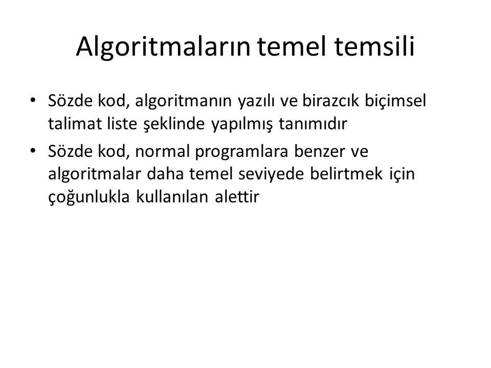 Algoritmaların temel temsili • Sözde kod, algoritmanın yazılı ve birazcık biçimsel talimat liste şeklinde yapılmış tanımıdır • Sözde kod, normal progr