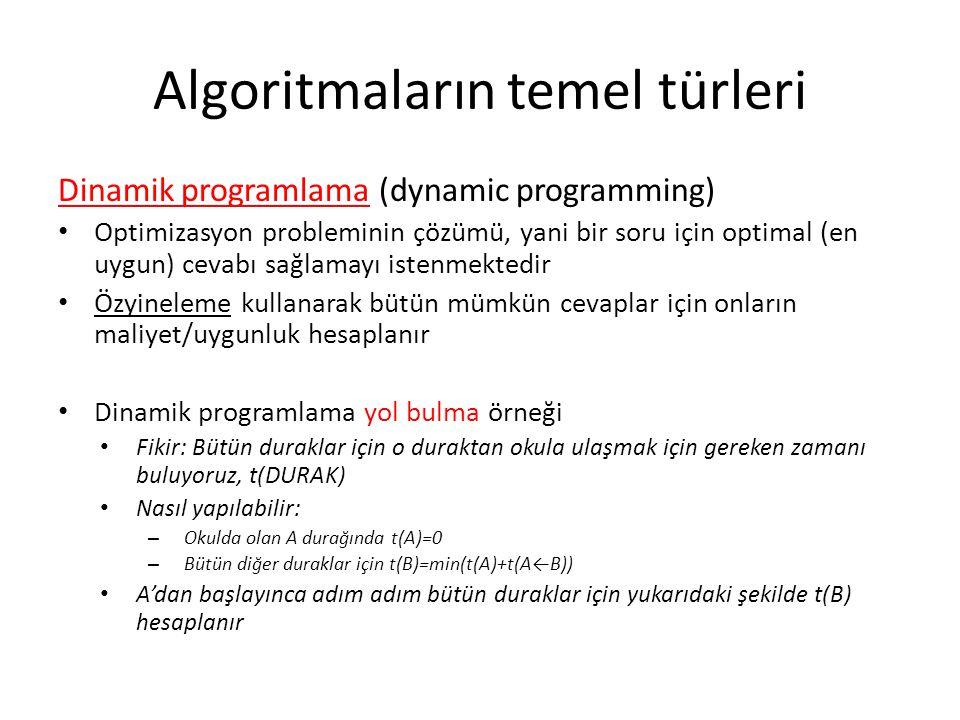 Algoritmaların temel türleri Dinamik programlama (dynamic programming) • Optimizasyon probleminin çözümü, yani bir soru için optimal (en uygun) cevabı