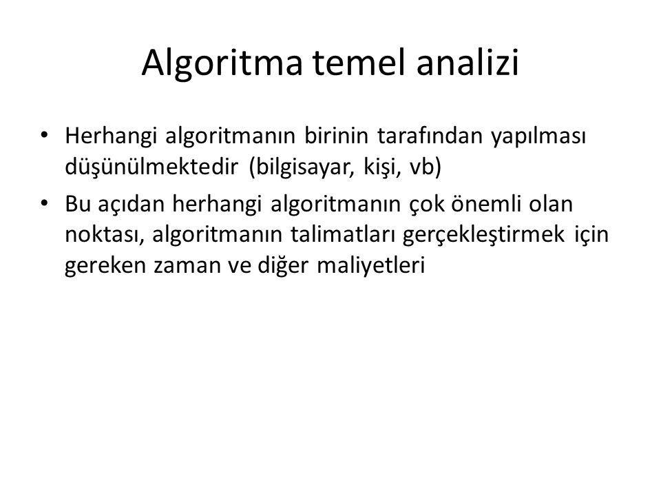 Algoritma temel analizi • Herhangi algoritmanın birinin tarafından yapılması düşünülmektedir (bilgisayar, kişi, vb) • Bu açıdan herhangi algoritmanın