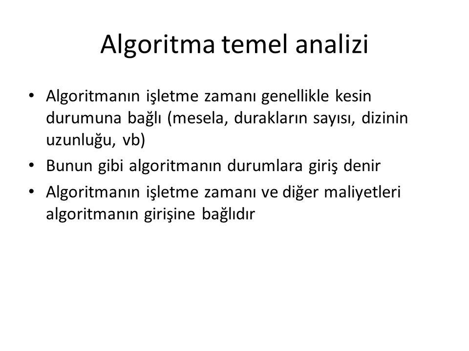 Algoritma temel analizi • Algoritmanın işletme zamanı genellikle kesin durumuna bağlı (mesela, durakların sayısı, dizinin uzunluğu, vb) • Bunun gibi a