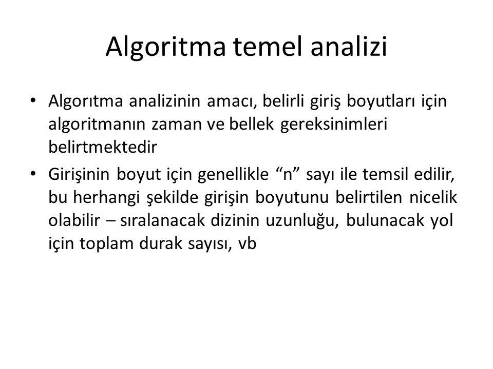 Algoritma temel analizi • Algorıtma analizinin amacı, belirli giriş boyutları için algoritmanın zaman ve bellek gereksinimleri belirtmektedir • Girişi