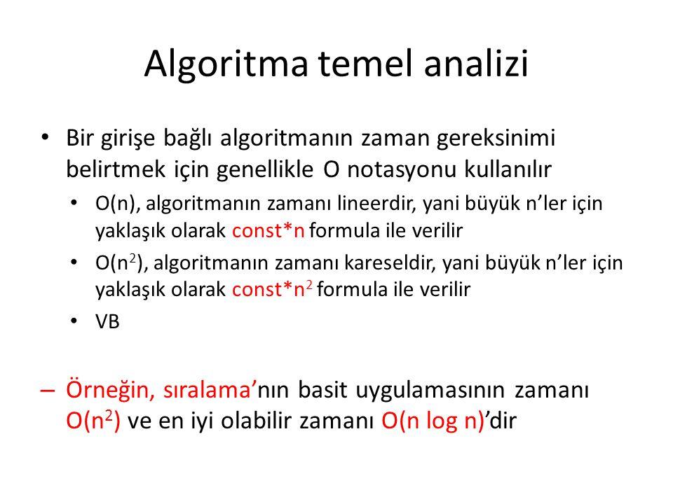 Algoritma temel analizi • Bir girişe bağlı algoritmanın zaman gereksinimi belirtmek için genellikle O notasyonu kullanılır • O(n), algoritmanın zamanı