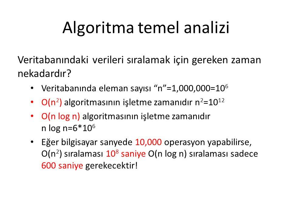 """Algoritma temel analizi Veritabanındaki verileri sıralamak için gereken zaman nekadardır? • Veritabanında eleman sayısı """"n""""=1,000,000=10 6 • O(n 2 ) a"""
