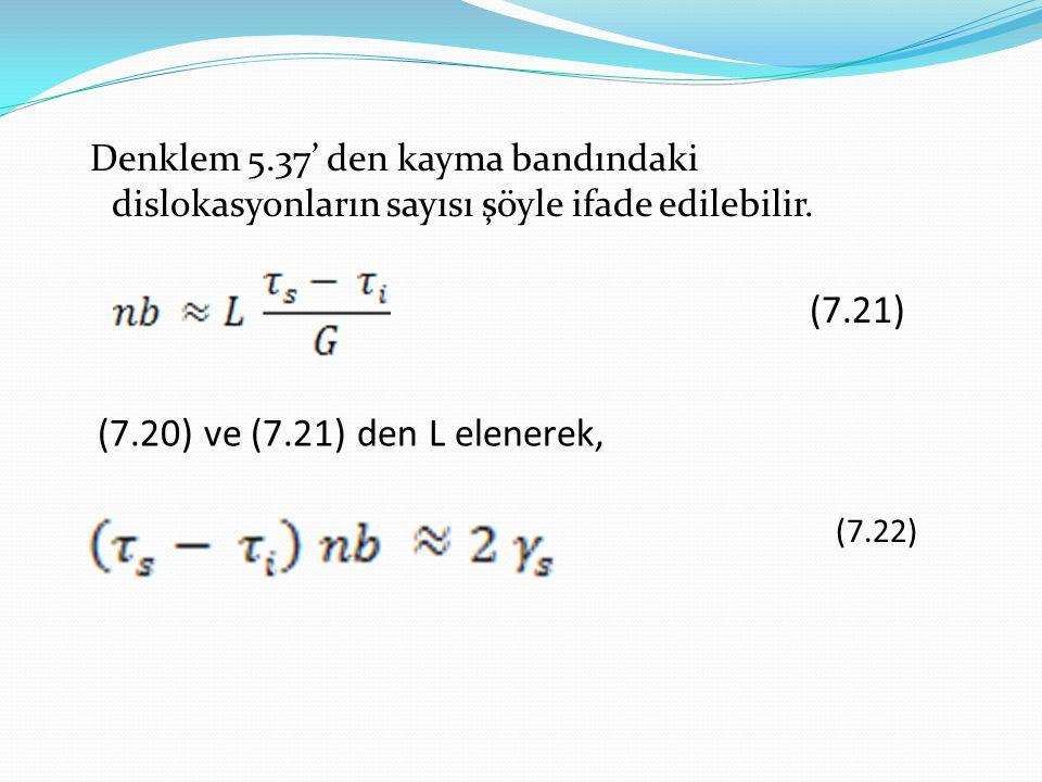 Denklem 5.37' den kayma bandındaki dislokasyonların sayısı şöyle ifade edilebilir. (7.21) (7.20) ve (7.21) den L elenerek, (7.22)