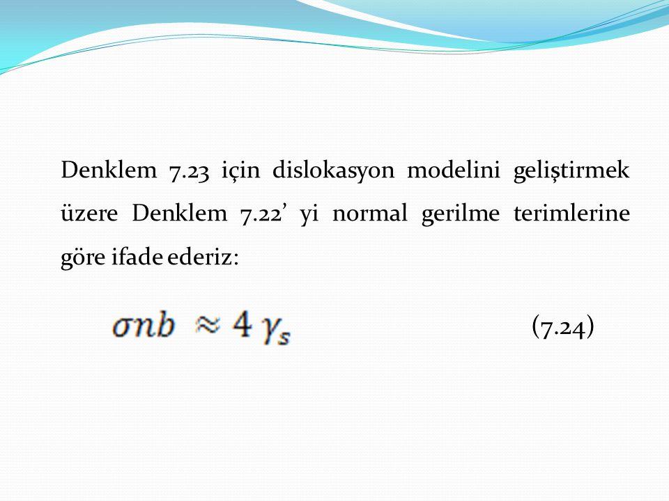 Denklem 7.23 için dislokasyon modelini geliştirmek üzere Denklem 7.22' yi normal gerilme terimlerine göre ifade ederiz: (7.24)