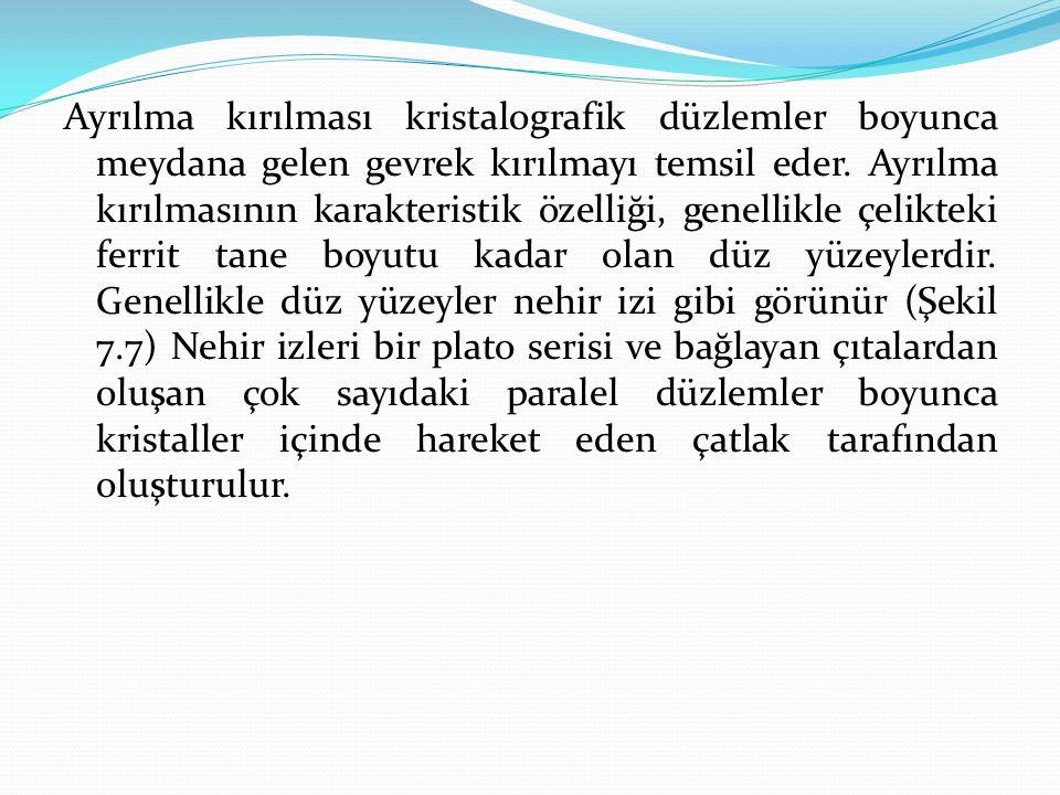 Şekil.16